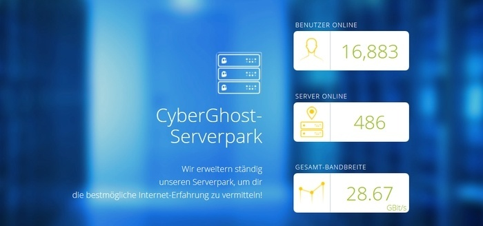 CyberGhost VPN Server